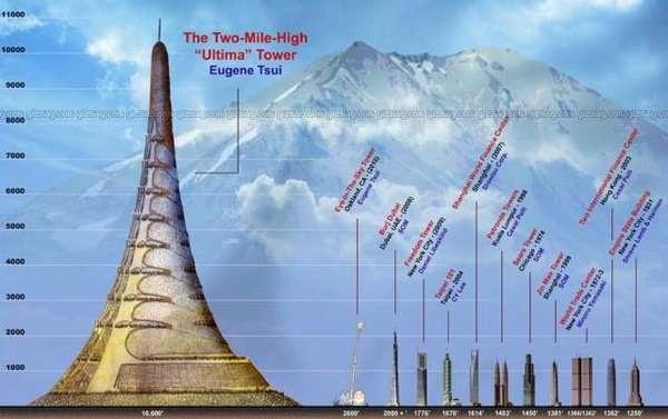 Termite-Inspired Mega Buildings