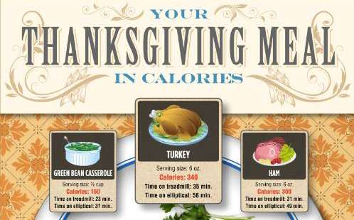 thanksgiving fitness tips