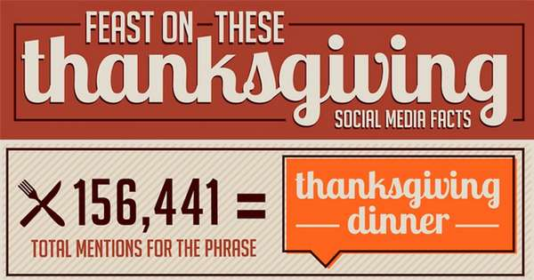 thanksgiving social media