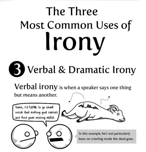 Silly Literary Explanations - 'The 3 Most Common Uses of Irony ...