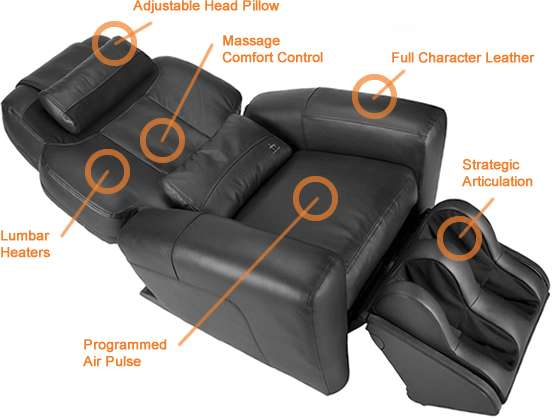 Techtastic Massage Chairs