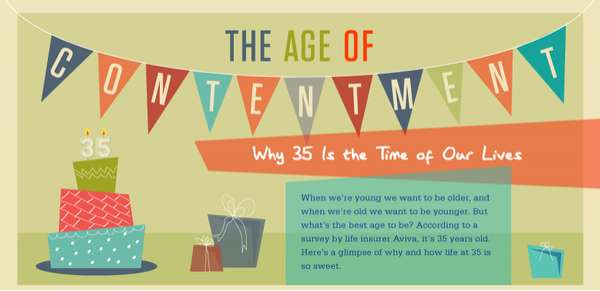 the age of contentment infograph