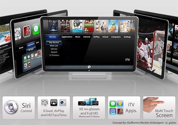 Voice-Controlled Touchscreen TVs