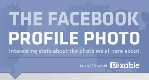 The Big Picture of Facebook Profile Photos