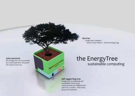 The Energy Tree