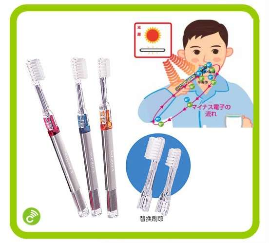 Hydrogen Ion Toothbrush