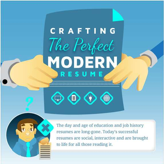 The 'How to Craft the Perfect Modern Social Resume' Infographic