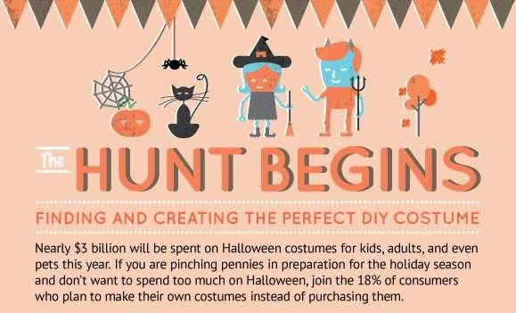 DIY Halloween Costume Charts
