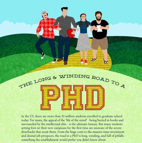 The Long and Winding Road to a PhD