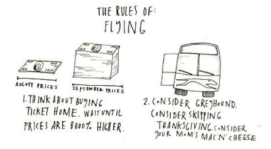 The Rules of Flying