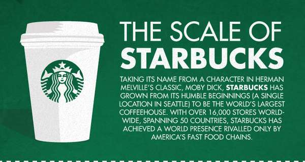 Coffee-Guzzling Statistics