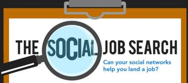 Online Employment Opportunity Charts : the social job search
