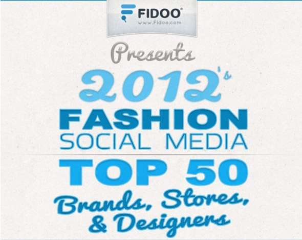 Top 50 Social Media Fashion Companies