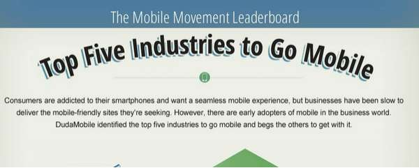 top five industries to go mobile