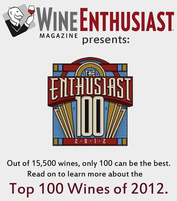 top wines of 2012