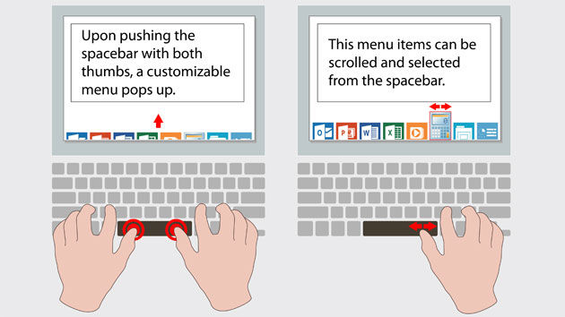 Touch-Sensitive Keyboards