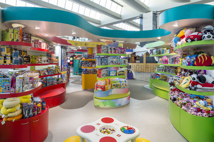 Unenclosed Airport Toy Stores