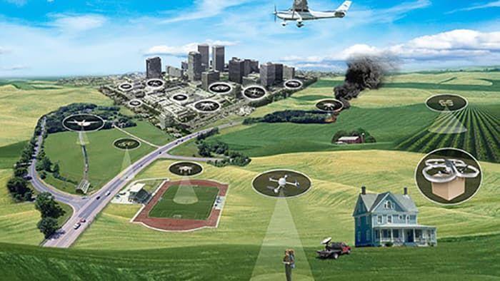 Drone Traffic Control Systems