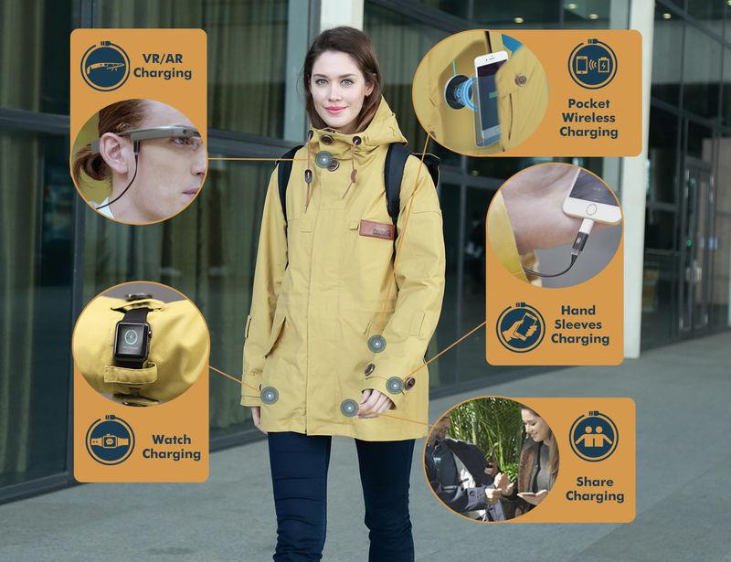 Modular Gadget-Charging Coats