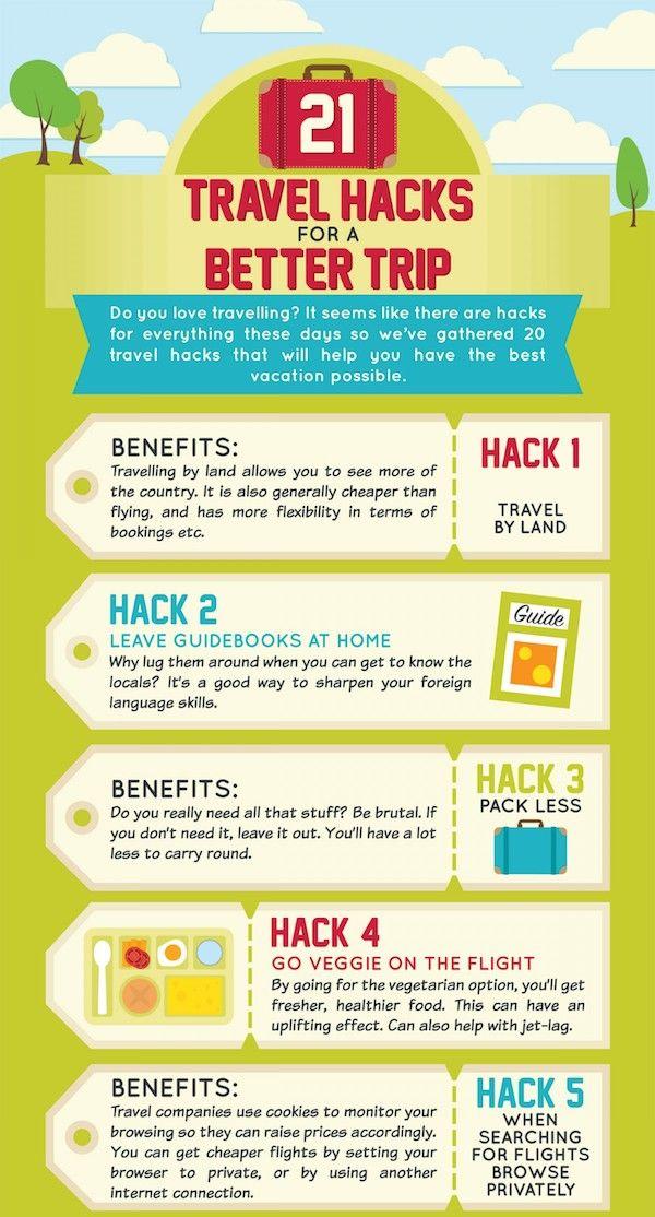 Travel Hack Charts