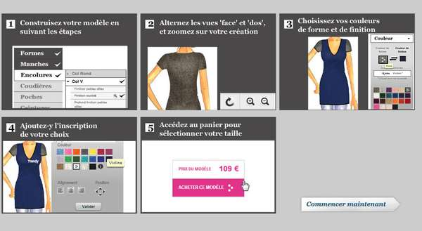 Design Clothes Online And Sell Them DIY Virtual Knitwear