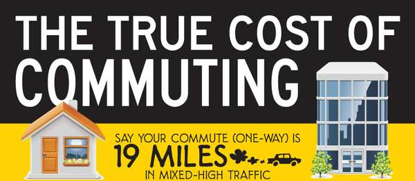 True Cost of Commuting Infographic