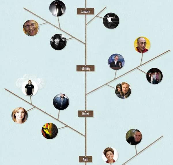 Celeb Twitter Trees