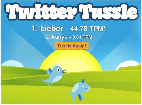 Twitter Tweet Counters