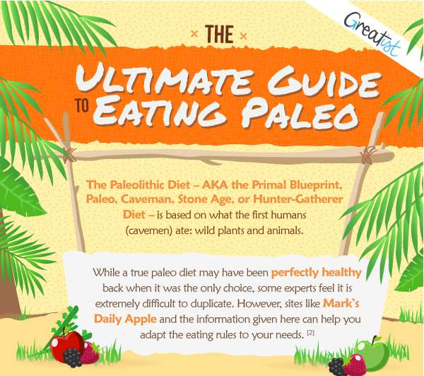 Primal Eating Habit Graphics
