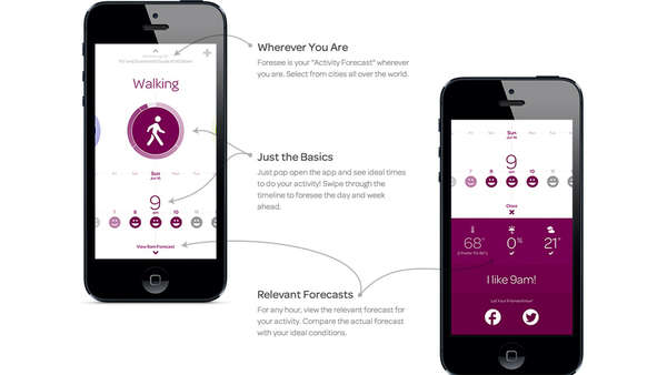 Activity-Forecasting Apps
