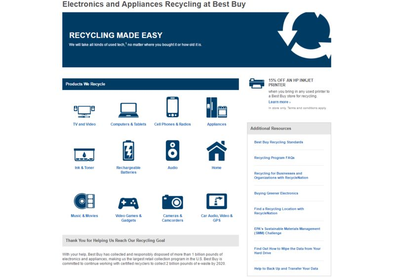 Consumer Recycling Programs