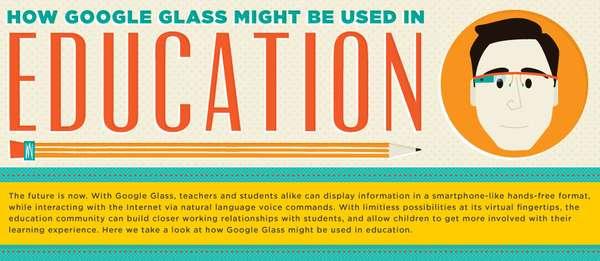 Educational Eyewear Infographics