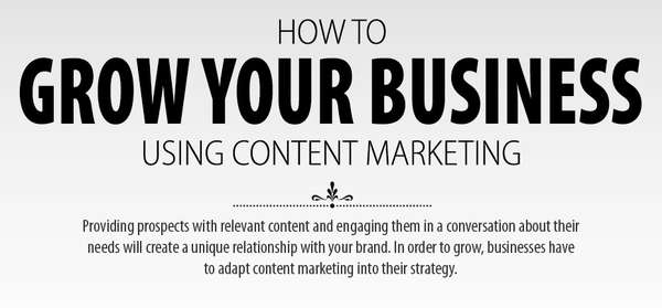 Using Content Marketing