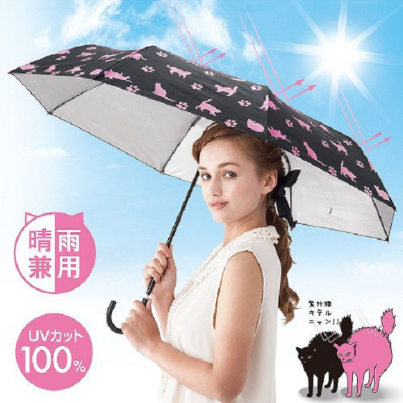 UV-Sensitive Umbrellas