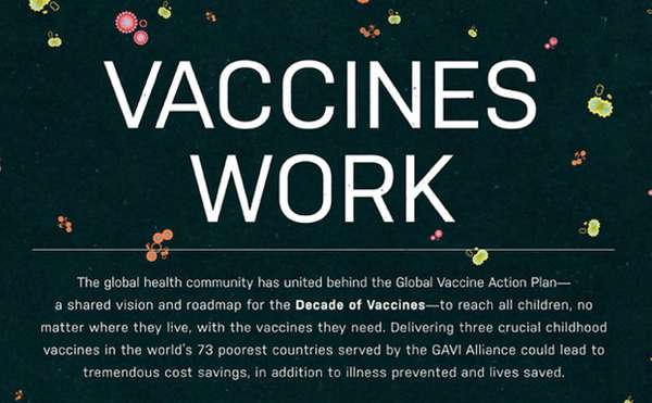 Pro Vaccine Charts