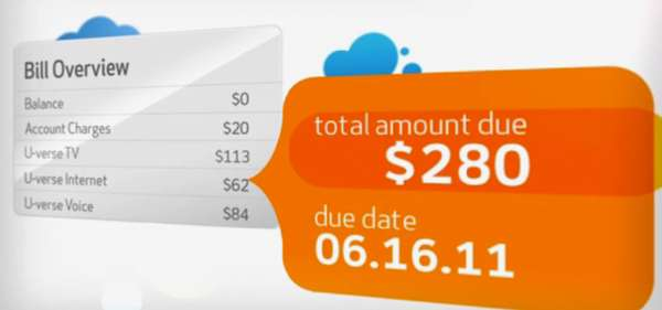 Personalized Video Invoices