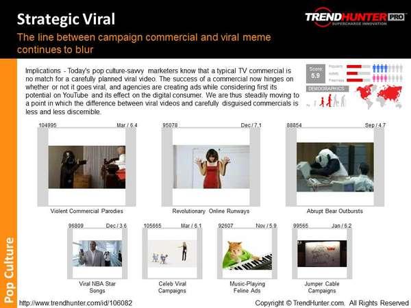 Video Editing Trend Report
