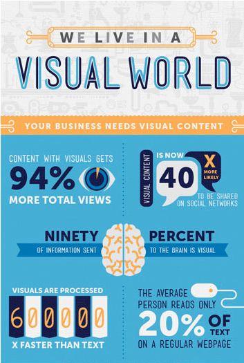 Visuals-Integrating Guides