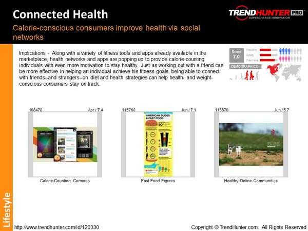 Vitamin Trend Report