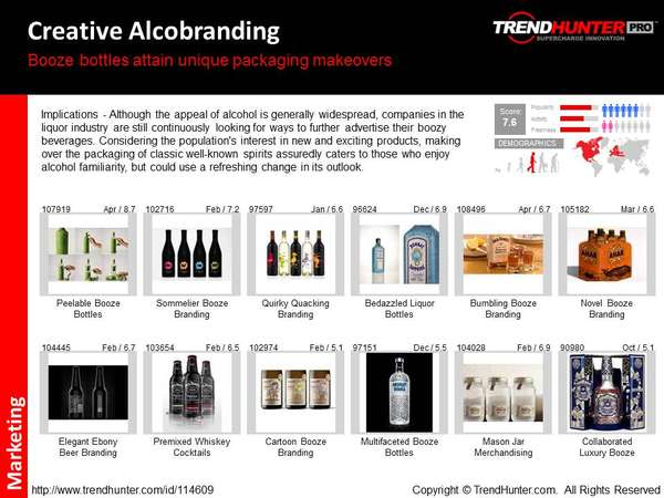 Vodka Trend Report