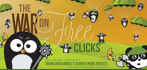 war on free clicks infographic