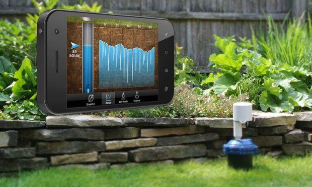 Sonic Well Monitors