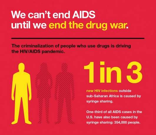 We Can't End AIDS Until We End the Drug War