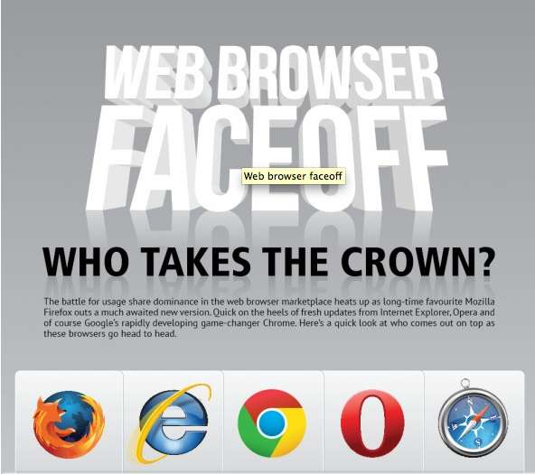Web Browser Comparison Charts