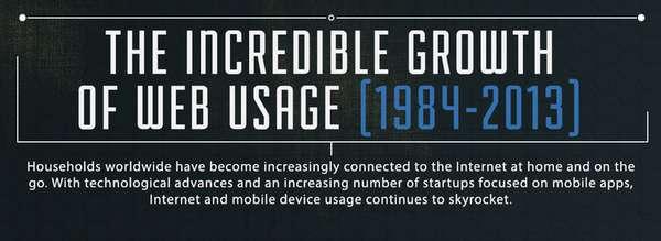 Internet Evolutionary Infographics