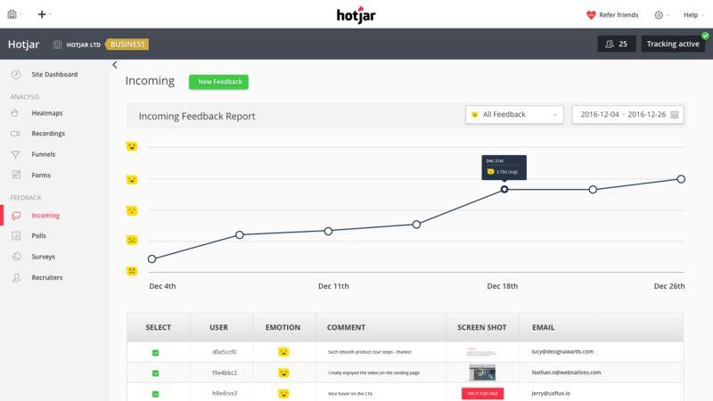 Website Feedback Platforms