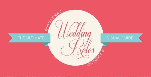 wedding roles visual guide