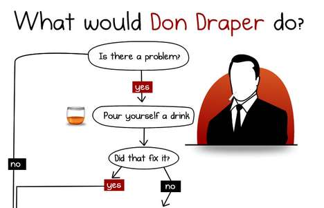 'What Would Don Draper Do?' Infographic