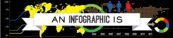 Data Visualization Explanations