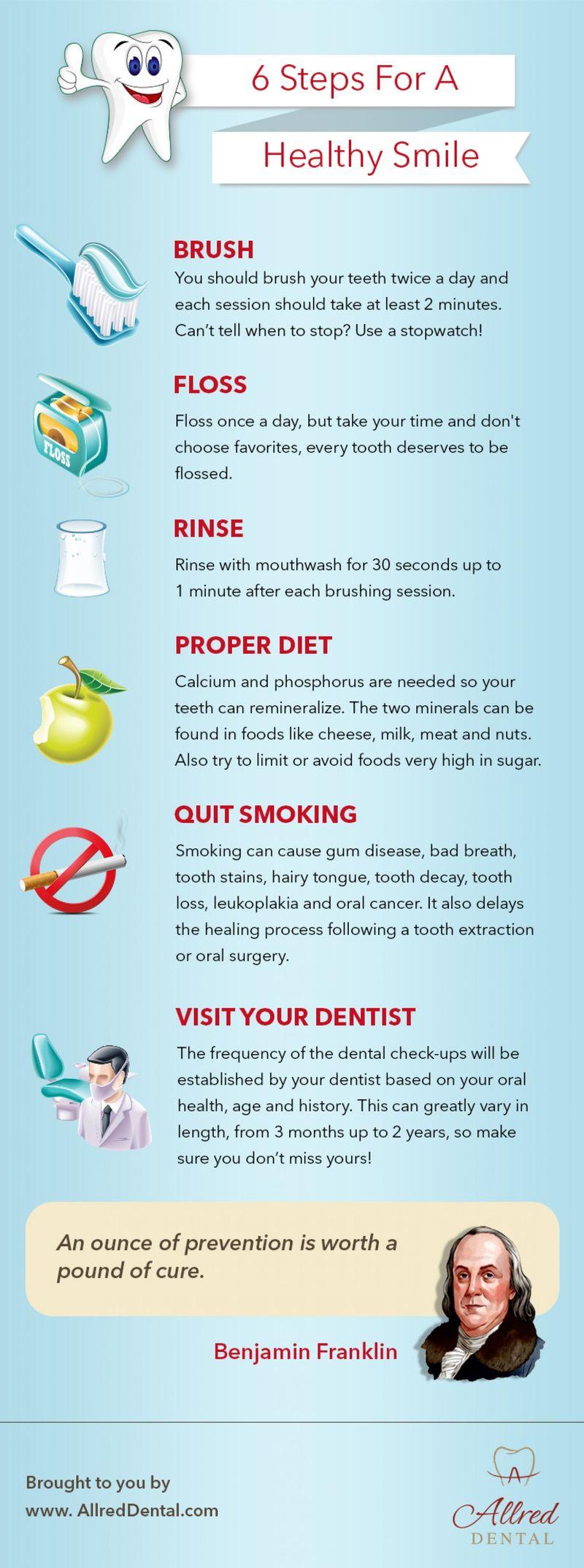 Smile-Enhancing Infographics